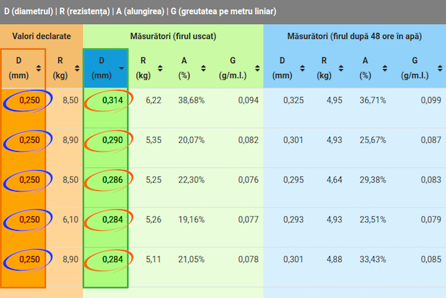 Preturi_minime_performante_maxime_4